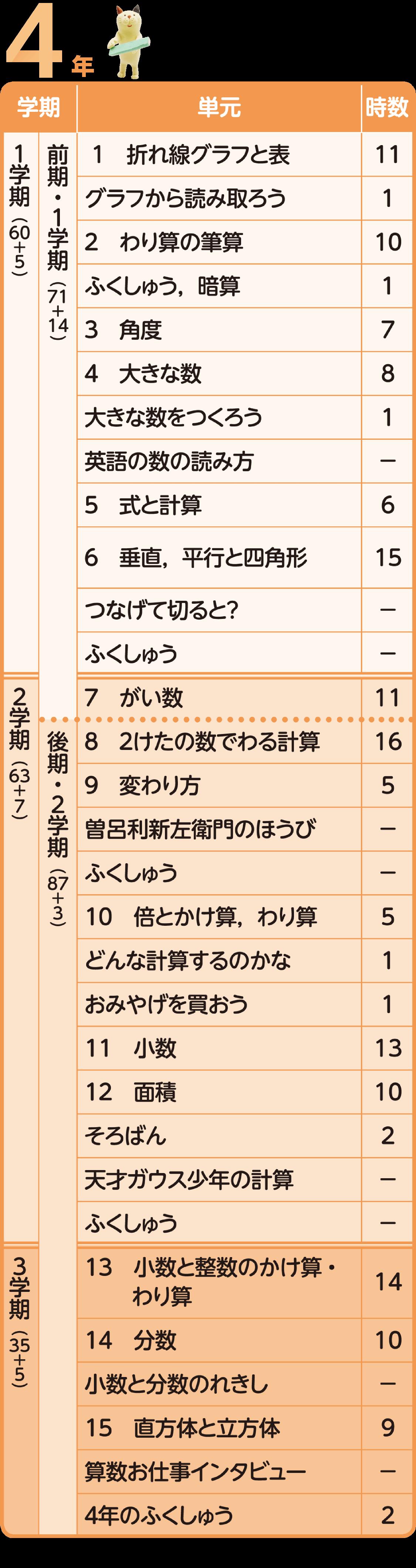 年間 指導 計画 書籍 算数 東京 東京書籍算数年間指導計画平成31年度
